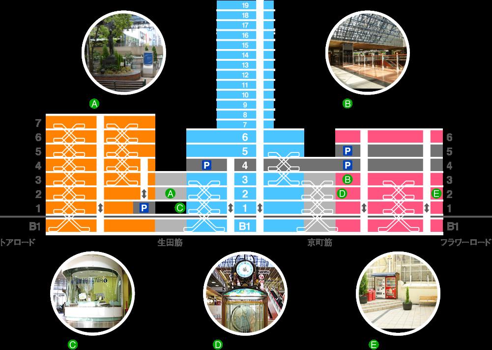 さんプラザ センタープラザ センタープラザ西館 トアロード 生田筋 京町筋 フラワーロード プラザスクエア 鏡の広場 HATENA マゼラン時計 太陽の広場